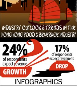 infographics link